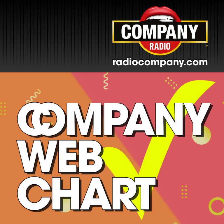 Company Web Chart